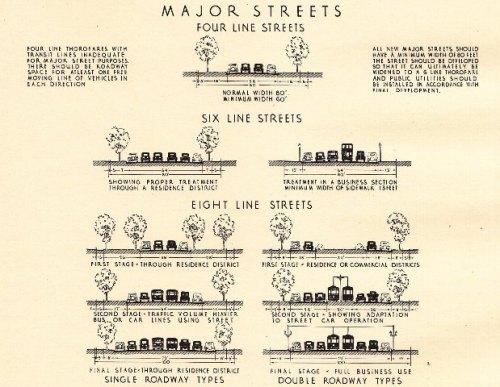 Major cartway sections 1929 cmp